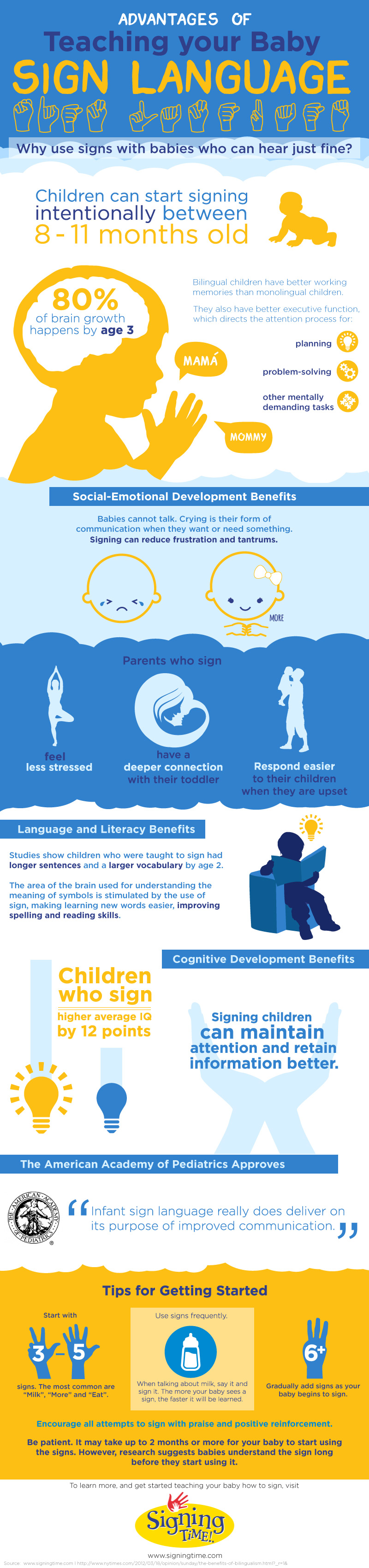baby sign language infographic